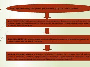 В программе предусмотрено три режима допуска к базе данных: режим пользовате