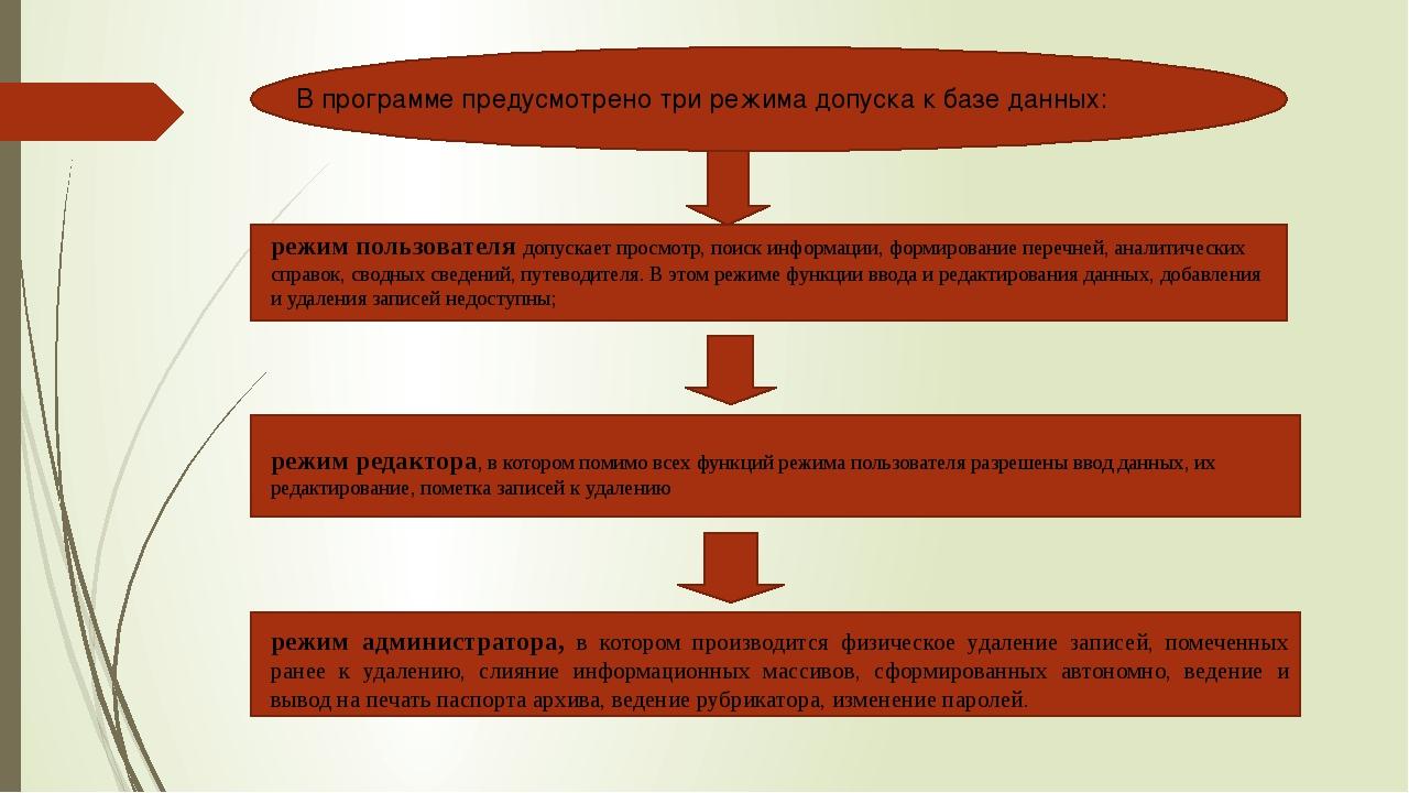 В программе предусмотрено три режима допуска к базе данных: режим пользовате...