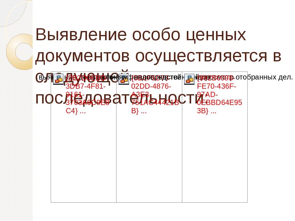 Выявление особо ценных документов осуществляется в следующей последовательно...