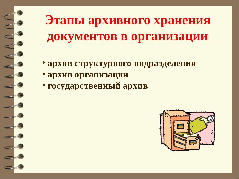 Этапы архивного хранения документов в организации архив структурного подразде...