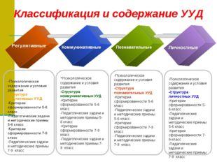-Психологическое содержание и условия развития -Структура регулятивных УУД -