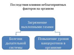 Неблагоприятные факторы в Заводоуковске Последствия влияния неблагоприятных ф