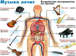 Влияние звуков на организм человека