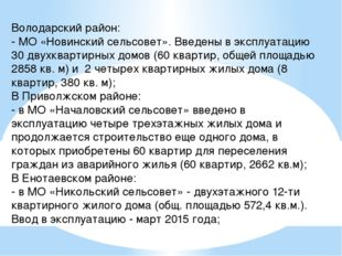 Володарский район: - МО «Новинский сельсовет». Введены в эксплуатацию 30 двух