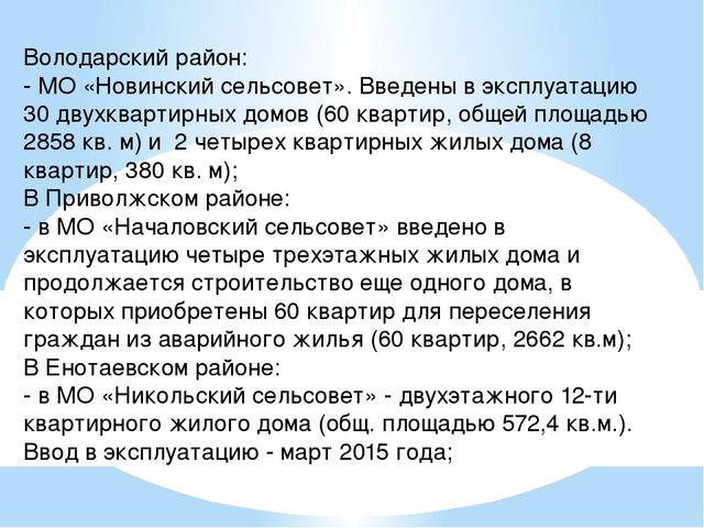 Володарский район: - МО «Новинский сельсовет». Введены в эксплуатацию 30 двух...