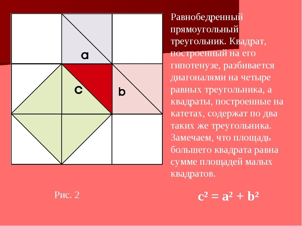 Рис. 2 Равнобедренный прямоугольный треугольник. Квадрат, построенный на его...