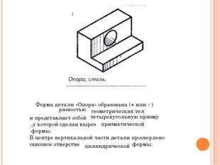 Форма детали «Опора» образована (+ или - ) геометрических тел и представляет