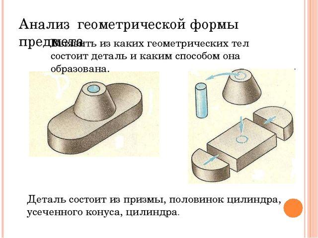Анализ геометрической формы предмета Выявить из каких геометрических тел сост...