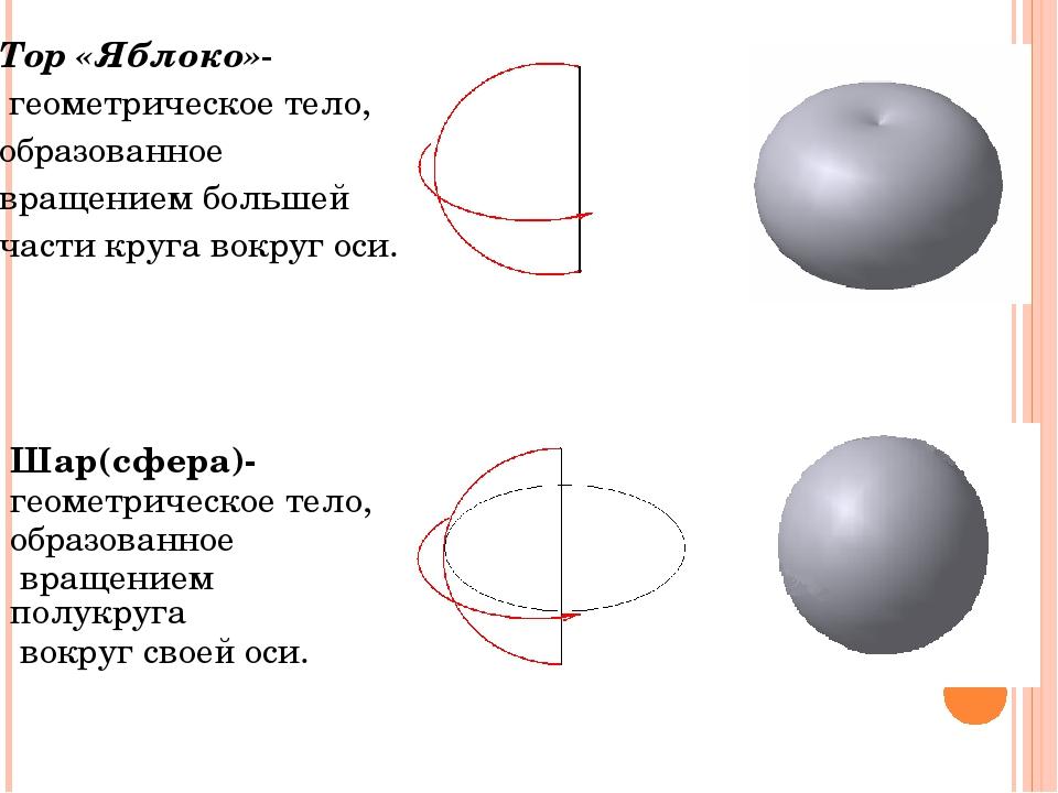 Тор «Яблоко»- геометрическое тело, образованное вращением большей части круга...