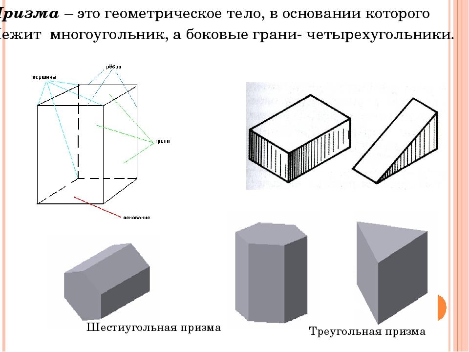 Призма – это геометрическое тело, в основании которого Лежит многоугольник, а...