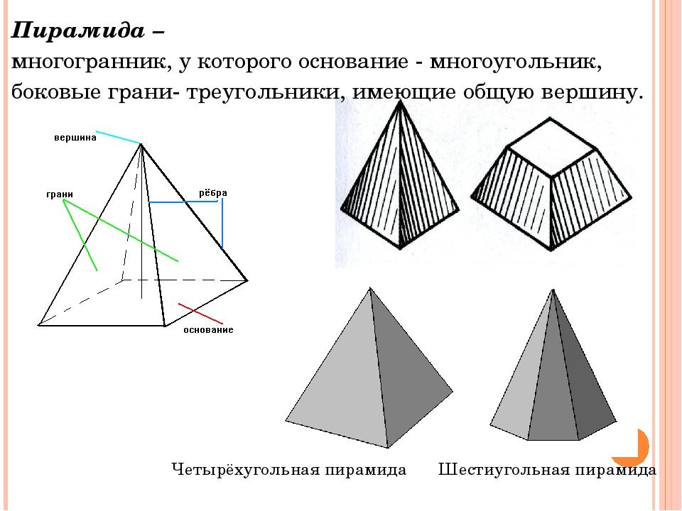 Пирамида – многогранник, у которого основание - многоугольник, боковые грани-...