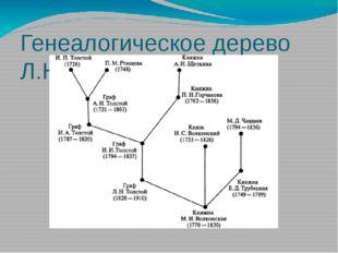 Генеалогическое дерево Л.Н.Толстого