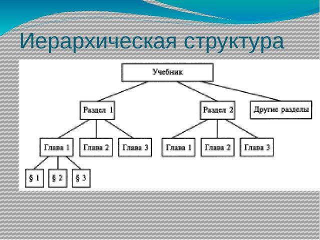 Иерархическая структура