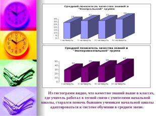 Из гистограмм видно, что качество знаний выше в классах, где учитель работал