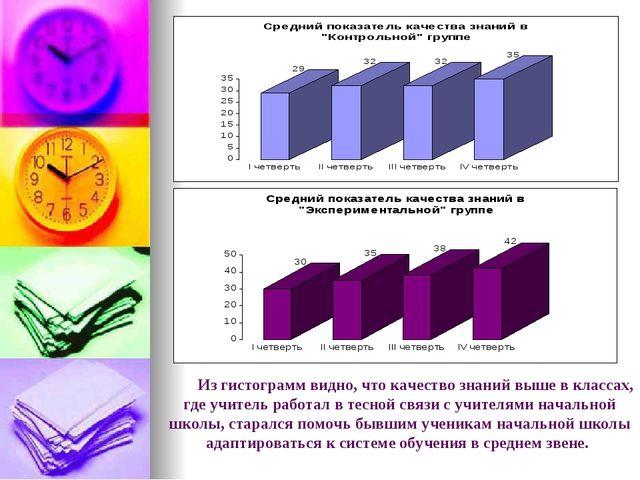 Из гистограмм видно, что качество знаний выше в классах, где учитель работал...