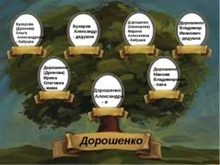 Дорошенко Александра - я Дорошенко (Дронова) Ирина Олеговна - мама Дорошенко
