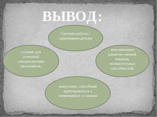 ВЫВОД: Система работы с одарёнными детьми условия для успешной самореализации