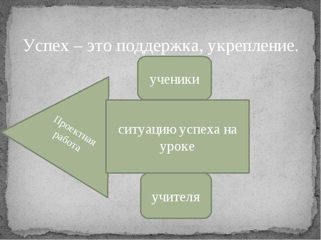 Успех – это поддержка, укрепление. Проектная работа ситуацию успеха на уроке...