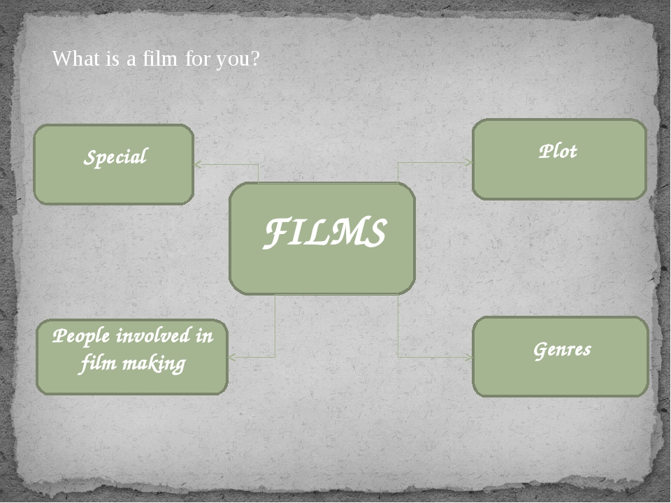 What is a film for you? FILMS Plot People involved in film making Genres Spec...
