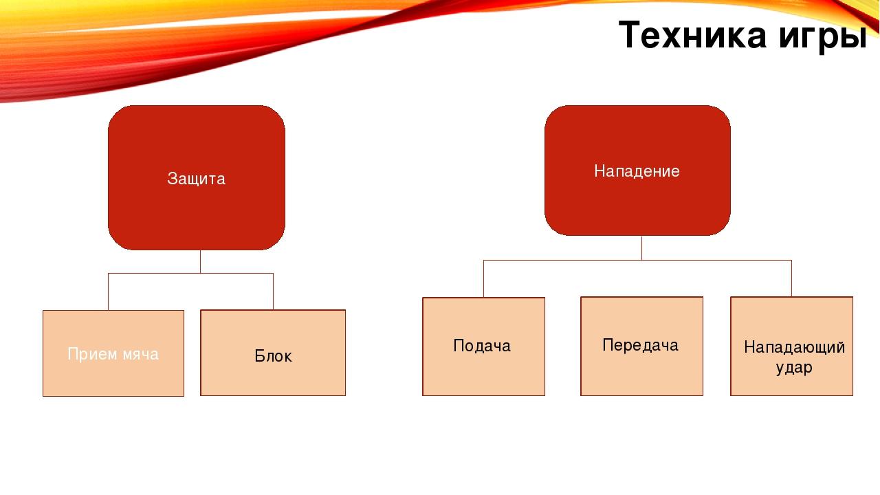 Список литературы https://ru.wikipedia.org/wiki/%D0%92%D0%BE%D0%BB%D0%B5%D0%B...