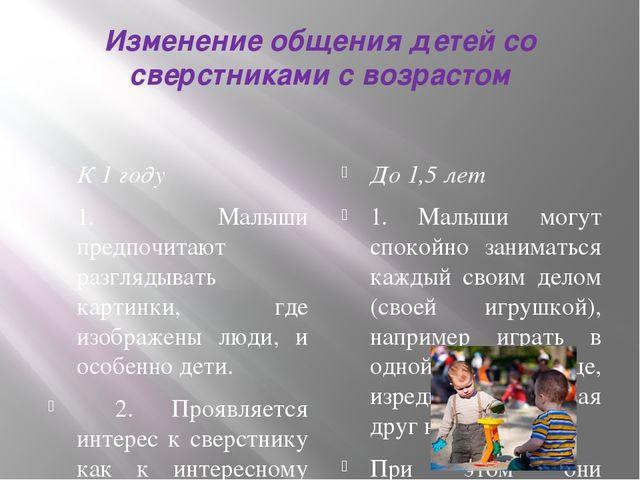 Изменение общения детей со сверстниками с возрастом К 1 году 1. Малыши предп...