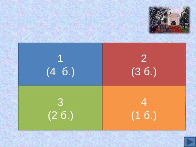 1 (4 б.) 2 (3 б.) 3 (2 б.) 4 (1 б.)