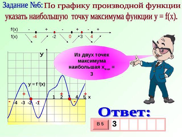 -4 -3 -2 -1 1 2 3 4 5 х y = f /(x) + + + - - - Из двух точек максимума наибо...