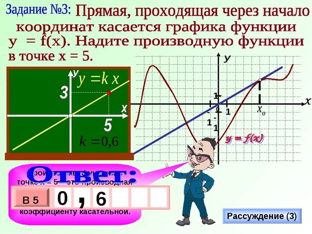 Производная функции в точке х = 5 – это производная в точке касания хо, а она...