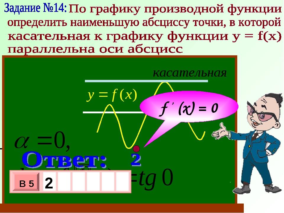 f ' (x) = 0