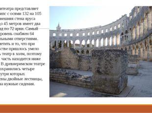 План амфитеатра представляет собой эллипс с осями 132 на 105 метров. Внешняя