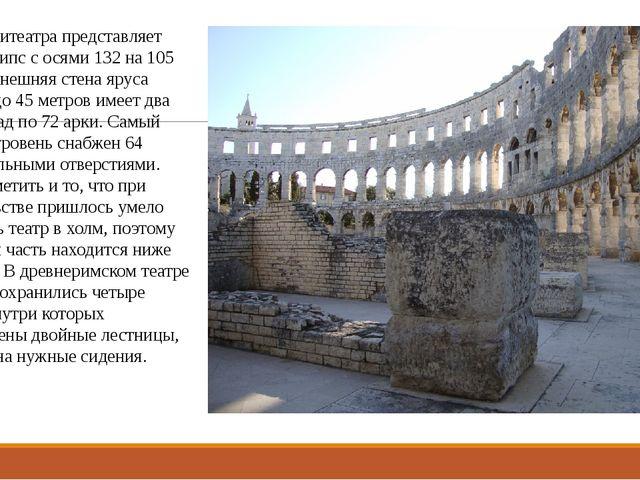 План амфитеатра представляет собой эллипс с осями 132 на 105 метров. Внешняя...