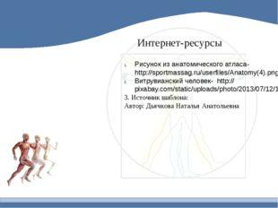 Интернет-ресурсы Рисунок из анатомического атласа- http://sportmassag.ru/user