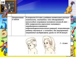 7 – 8 лет 16 № Параметр Краткая характеристика 1. Полуростовой скачок В возр