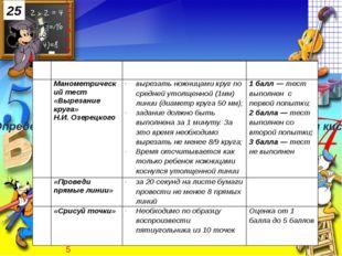 25 № Тест Инструкция к выполнению теста Оценка теста 1. Манометрический тест