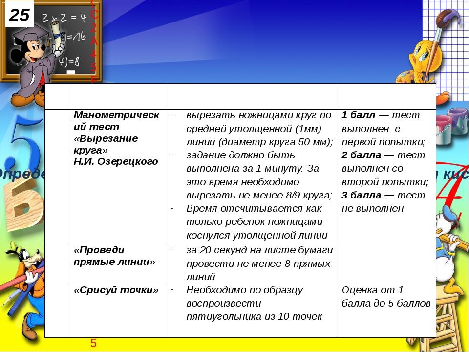 25 № Тест Инструкция к выполнению теста Оценка теста 1. Манометрический тест...