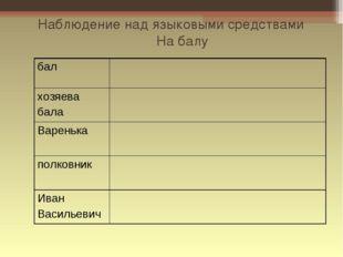 Наблюдение над языковыми средствами На балу бал хозяева бала Варенька полк