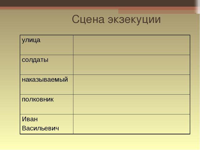 Сцена экзекуции улица солдаты наказываемый полковник Иван Васильевич