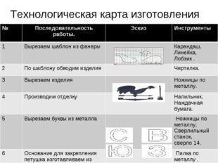 Технологическая карта изготовления №Последовательность работы.ЭскизИнструм