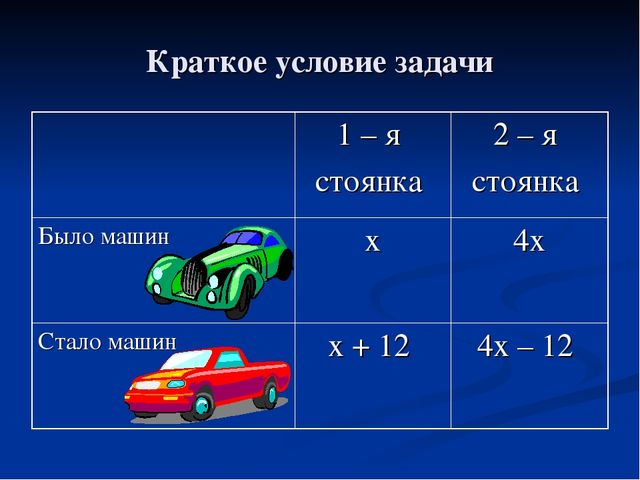 Краткое условие задачи 1 – я стоянка 2 – я стоянка Было машин х4х Стало м...