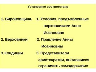Установите соответствие 1. Бироновщина. 1. Условия, предъявленные верховникам