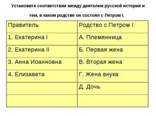 Установите соответствие между деятелем русской истории и тем, в каком родстве