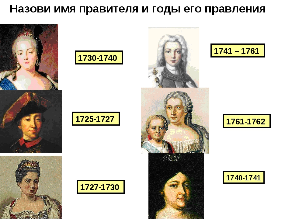 Назови имя правителя и годы его правления 1725-1727 1727-1730 1730-1740 1741...
