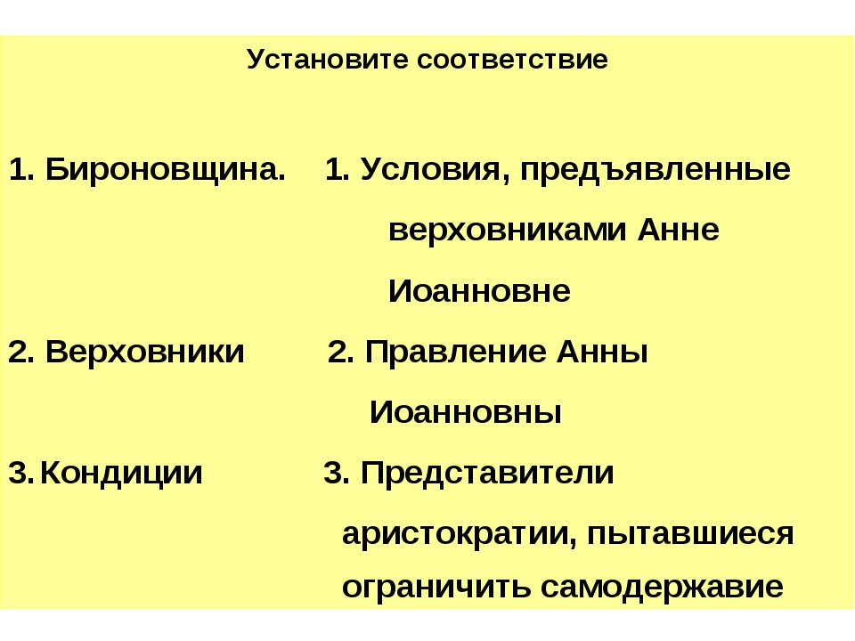 Установите соответствие 1. Бироновщина. 1. Условия, предъявленные верховникам...