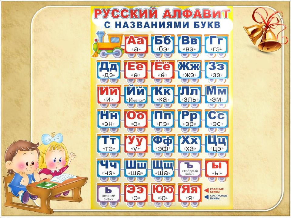 Плакат алфавит русский