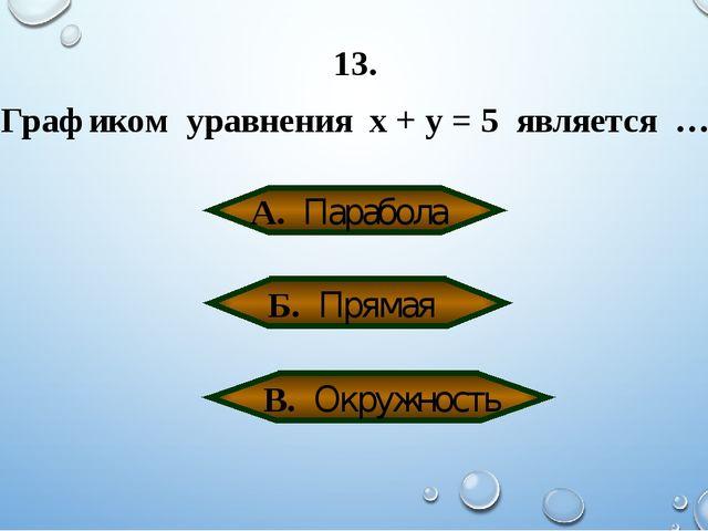 13. Графиком уравнения х + у = 5 является … А. Парабола Б. Прямая В. Окружность