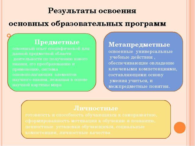 Результаты освоения основных образовательных программ Предметные освоенный о...