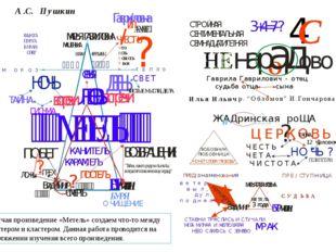 Изучая произведение «Метель» создаем что-то между постером и кластером. Данна