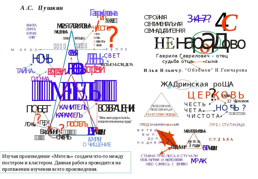Изучая произведение «Метель» создаем что-то между постером и кластером. Данна...