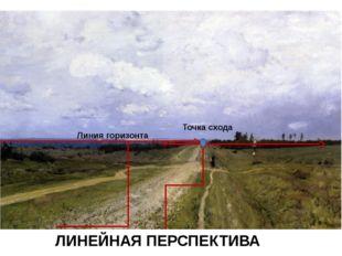 Линия горизонта Точка схода ЛИНЕЙНАЯ ПЕРСПЕКТИВА