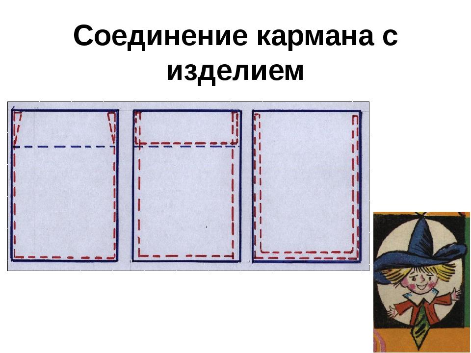 Соединение кармана с изделием